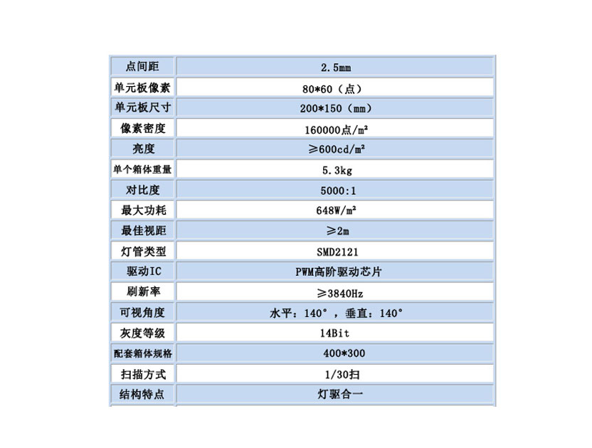 T2.5全彩LED显示屏(室内).jpg